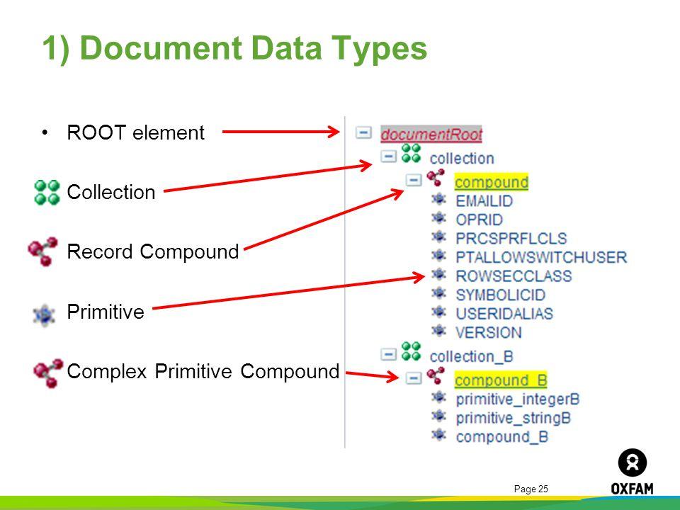 Page 25 1) Document Data Types ROOT element Collection Record Compound Primitive Complex Primitive Compound
