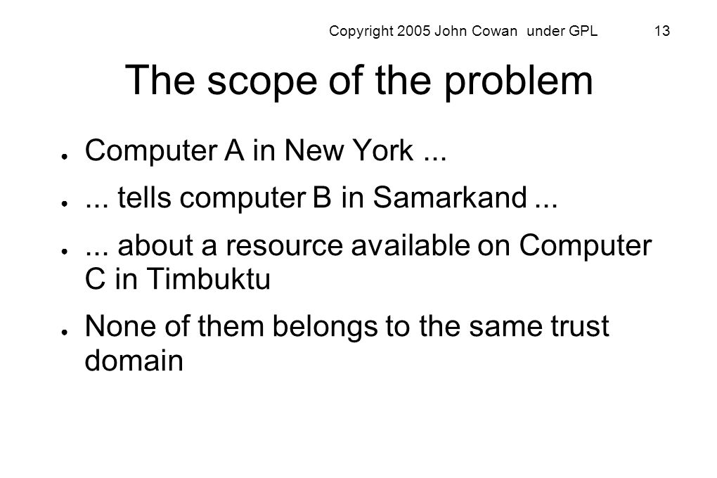Copyright 2005 John Cowan under GPL 13 The scope of the problem Computer A in New York...... tells computer B in Samarkand...... about a resource avai