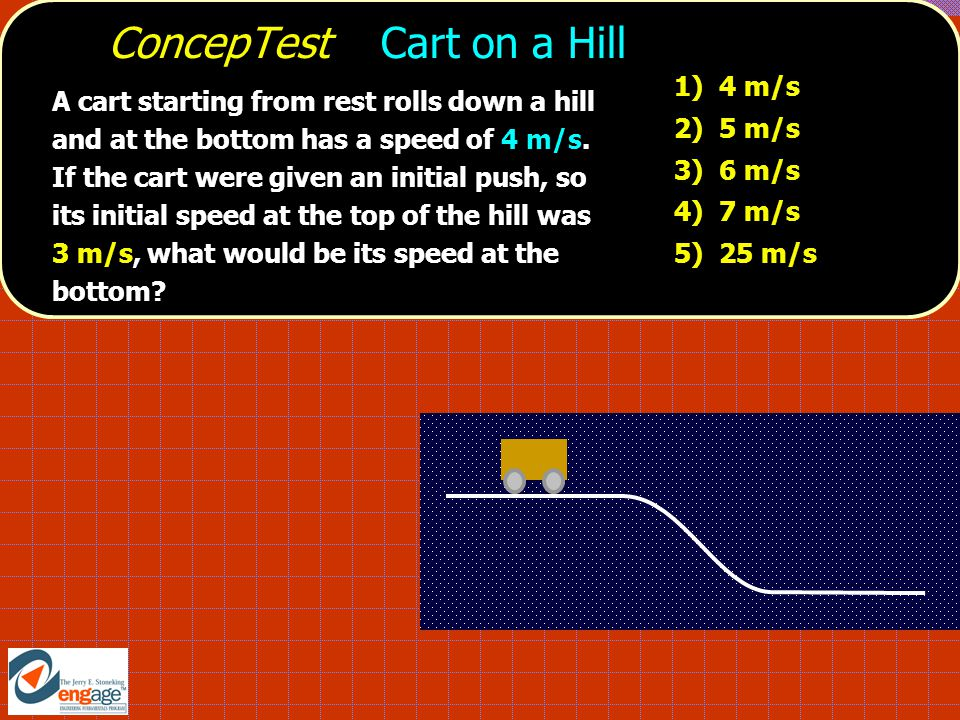 ConcepTest Cart on a Hill A cart starting from rest rolls down a hill and at the bottom has a speed of 4 m/s.