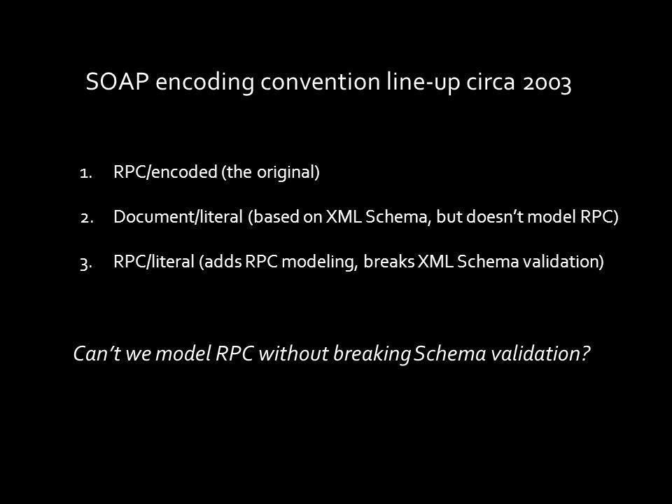 SOAP encoding convention line-up circa 2003 1.RPC/encoded (the original) 2.Document/literal (based on XML Schema, but doesnt model RPC) 3.RPC/literal (adds RPC modeling, breaks XML Schema validation) Cant we model RPC without breaking Schema validation