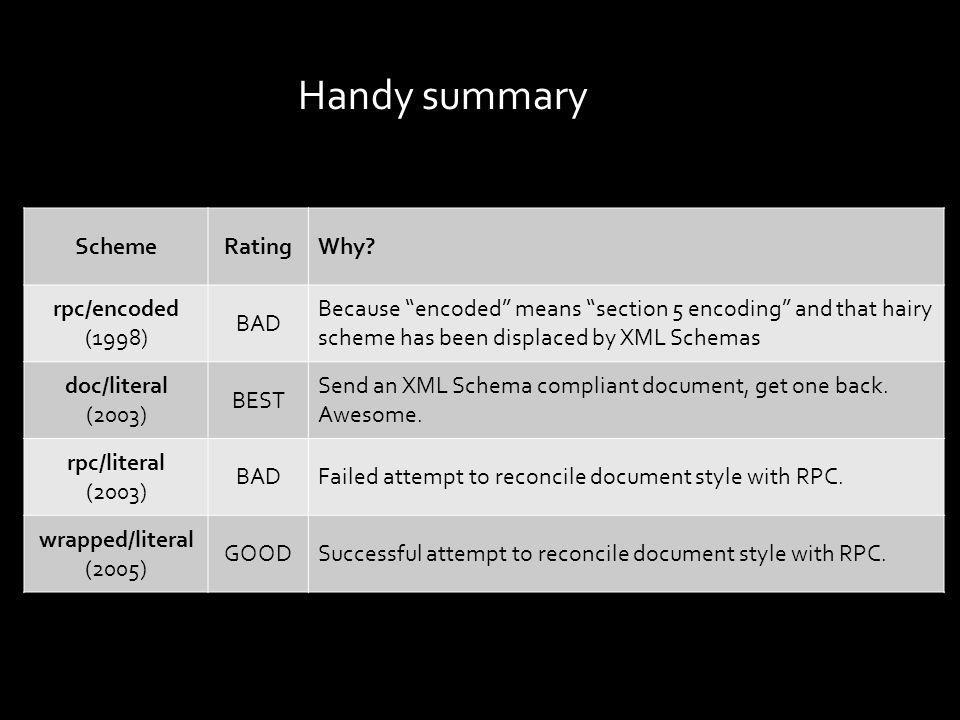 Handy summary SchemeRatingWhy? rpc/encoded (1998) BAD Because encoded means section 5 encoding and that hairy scheme has been displaced by XML Schemas