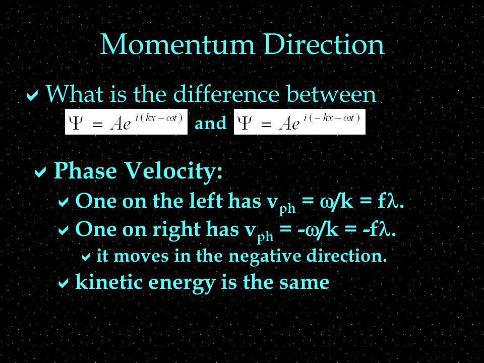 Momentum Direction What is the difference between and Phase Velocity: One on the left has v ph = /k = f.