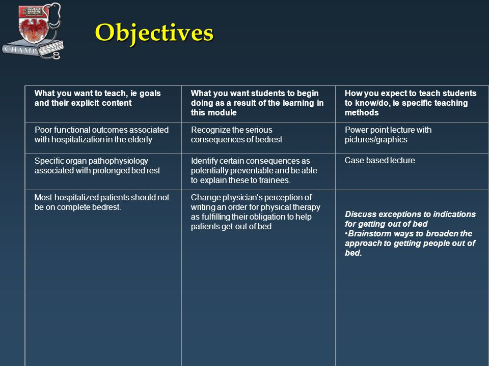 CV 1.Change in hemodynamics 2. Orthostatic incompetence 3.
