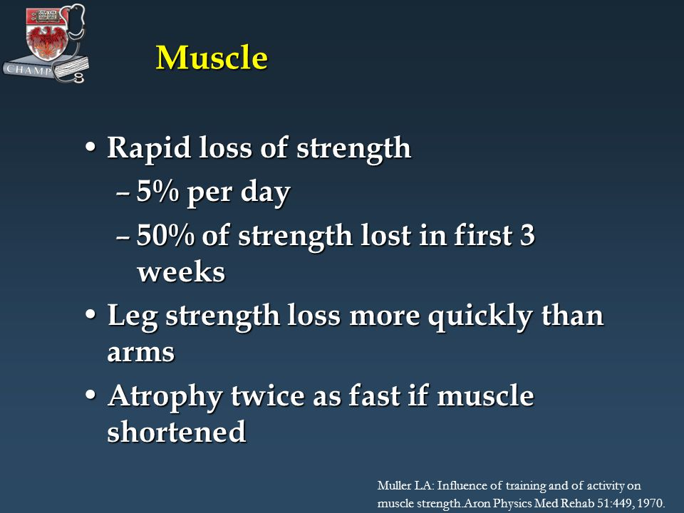 Muscle Rapid loss of strength Rapid loss of strength – 5% per day – 50% of strength lost in first 3 weeks Leg strength loss more quickly than arms Leg strength loss more quickly than arms Atrophy twice as fast if muscle shortened Atrophy twice as fast if muscle shortened Muller LA: Influence of training and of activity on muscle strength.Aron Physics Med Rehab 51:449, 1970.