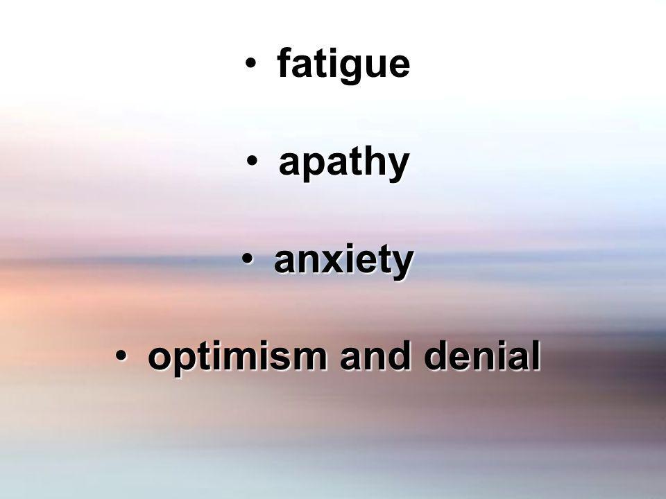 fatiguefatigue apathyapathy anxietyanxiety optimism and denialoptimism and denial