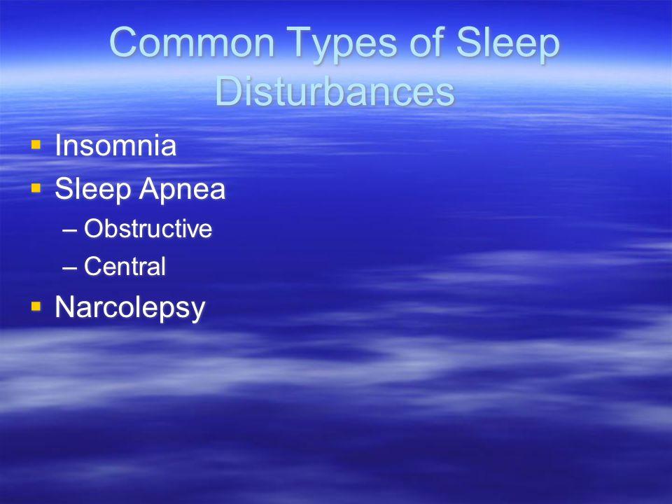 Common Types of Sleep Disturbances Insomnia Sleep Apnea –Obstructive –Central Narcolepsy Insomnia Sleep Apnea –Obstructive –Central Narcolepsy