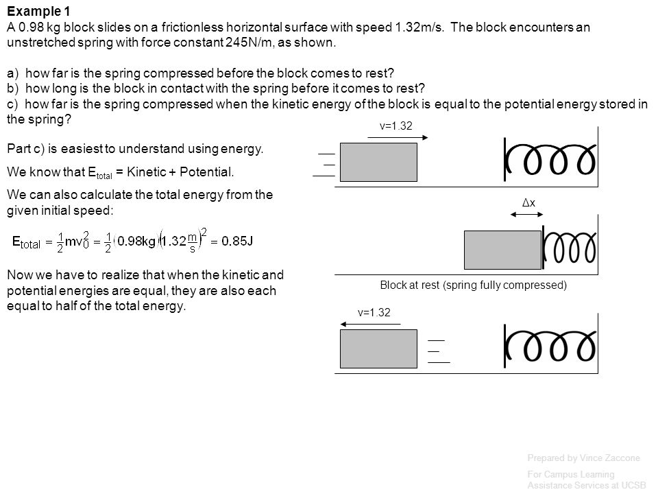 Example 1 A 0.98 kg block slides on a frictionless horizontal surface with speed 1.32m/s.