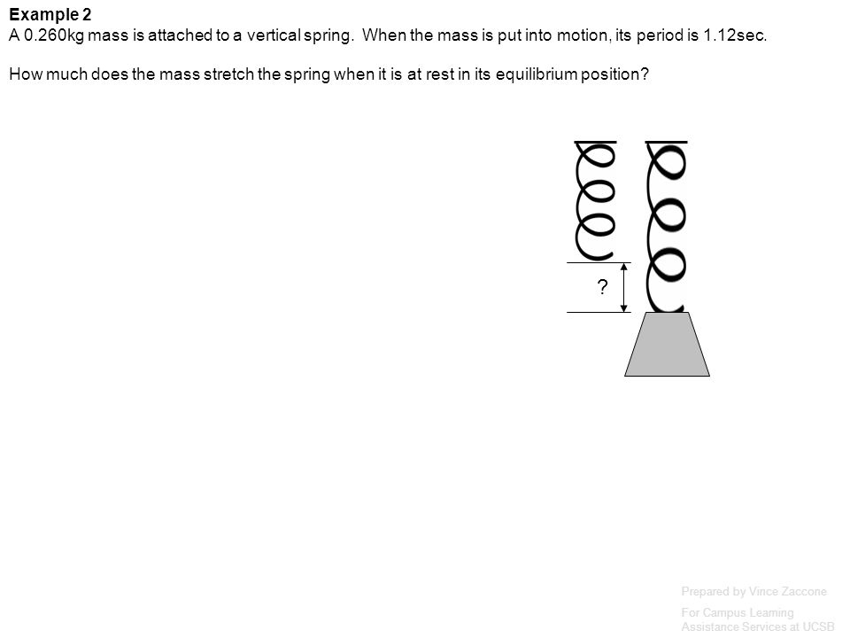 Example 2 A 0.260kg mass is attached to a vertical spring.