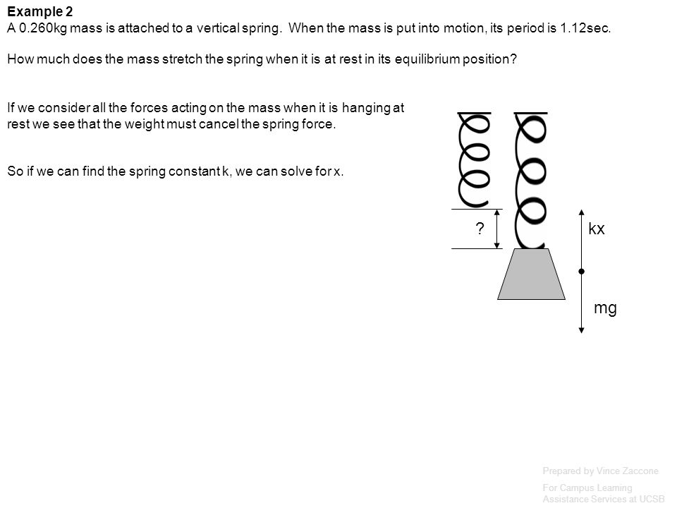 Example 2 A 0.260kg mass is attached to a vertical spring. When the mass is put into motion, its period is 1.12sec. How much does the mass stretch the