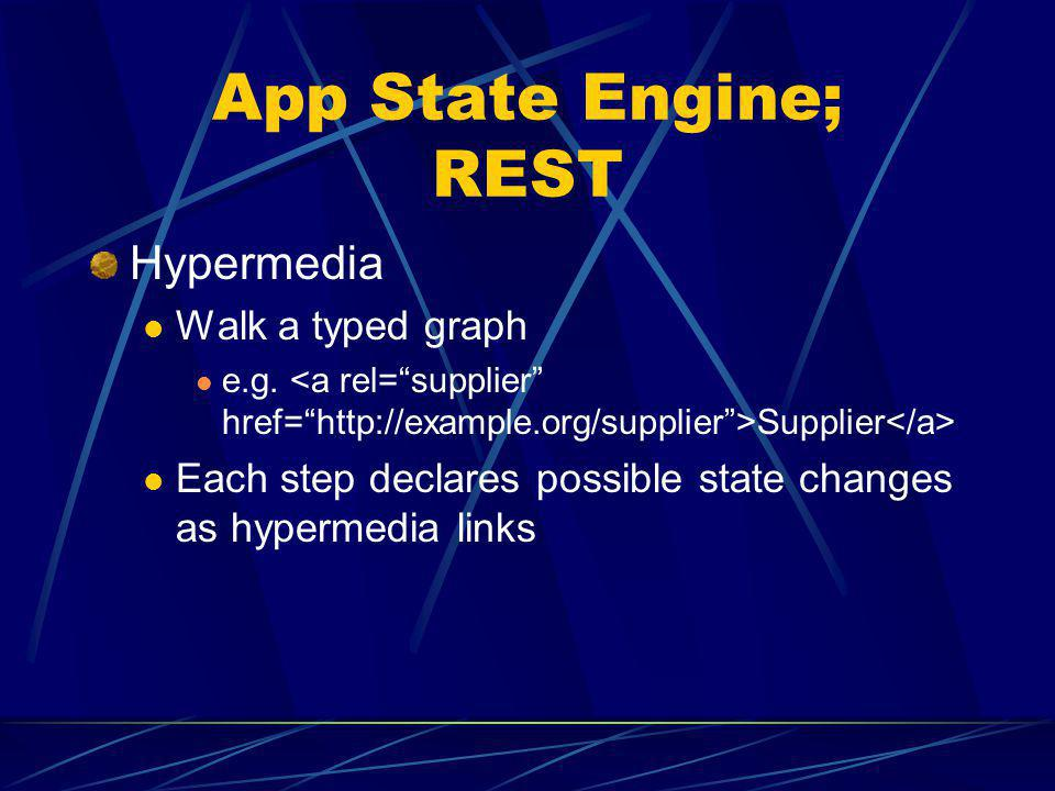 App State Engine; REST Hypermedia Walk a typed graph e.g. Supplier Each step declares possible state changes as hypermedia links