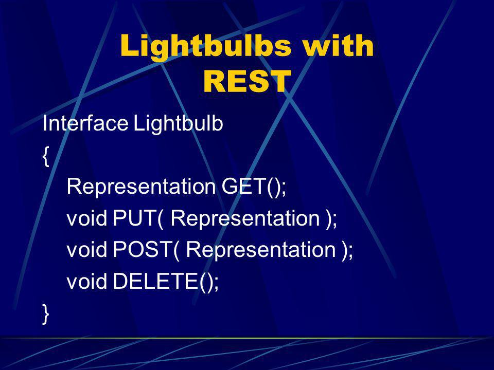 Lightbulbs with REST Interface Lightbulb { Representation GET(); void PUT( Representation ); void POST( Representation ); void DELETE(); }