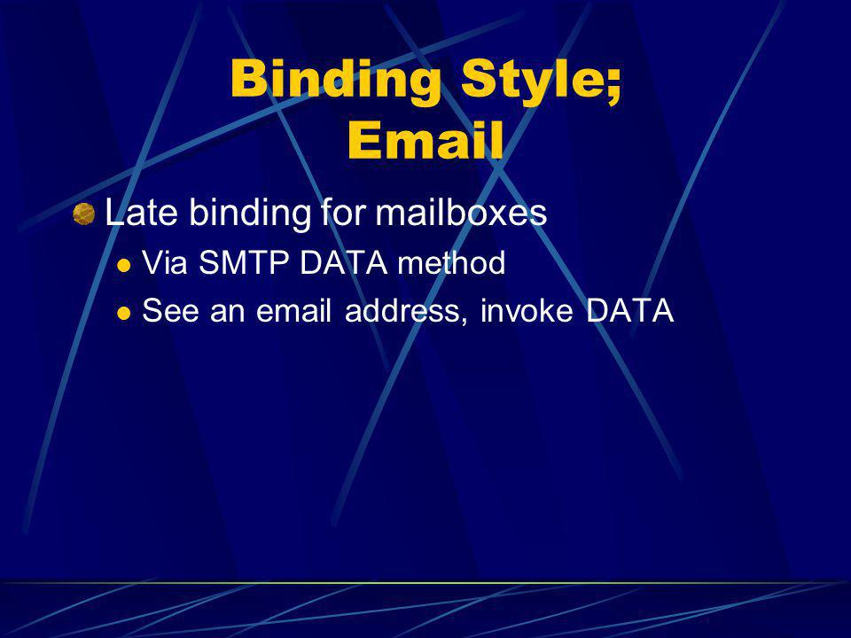 Binding Style; Email Late binding for mailboxes Via SMTP DATA method See an email address, invoke DATA