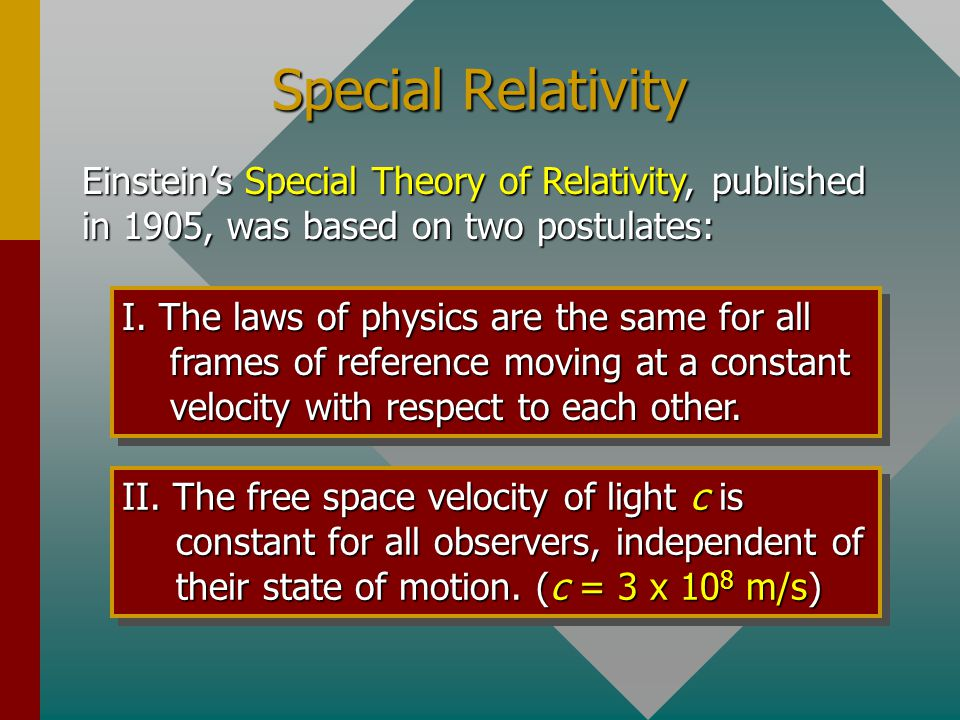 Objectives: After completing this module, you should be able to: State and discuss Einsteins two postulates regarding special relativity.State and dis