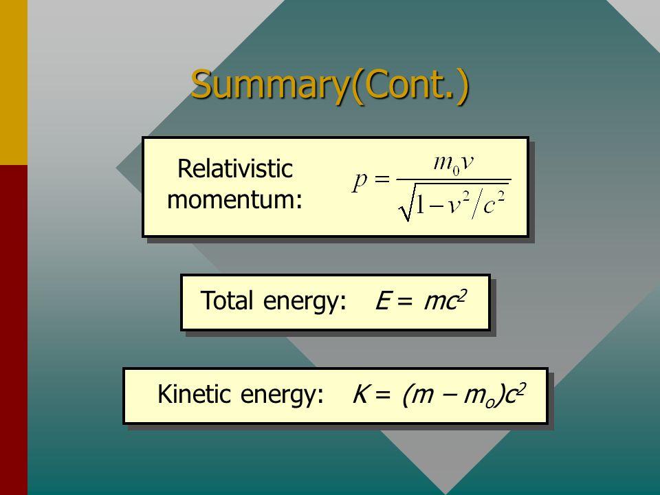 Summary (Cont.) Relativistic mass: Relativistic time: Relativistic length: