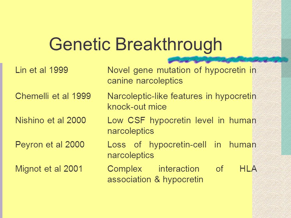 Genetic Breakthrough Lin et al 1999Novel gene mutation of hypocretin in canine narcoleptics Chemelli et al 1999Narcoleptic-like features in hypocretin knock-out mice Nishino et al 2000Low CSF hypocretin level in human narcoleptics Peyron et al 2000Loss of hypocretin-cell in human narcoleptics Mignot et al 2001Complex interaction of HLA association & hypocretin