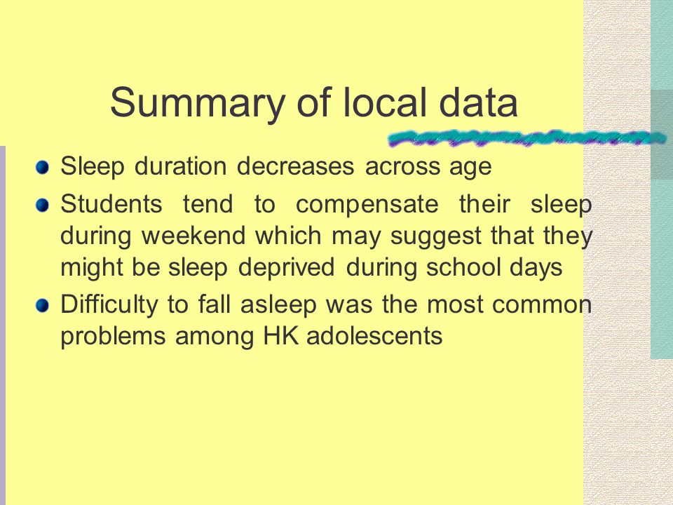 Summary of local data Sleep duration decreases across age Students tend to compensate their sleep during weekend which may suggest that they might be sleep deprived during school days Difficulty to fall asleep was the most common problems among HK adolescents