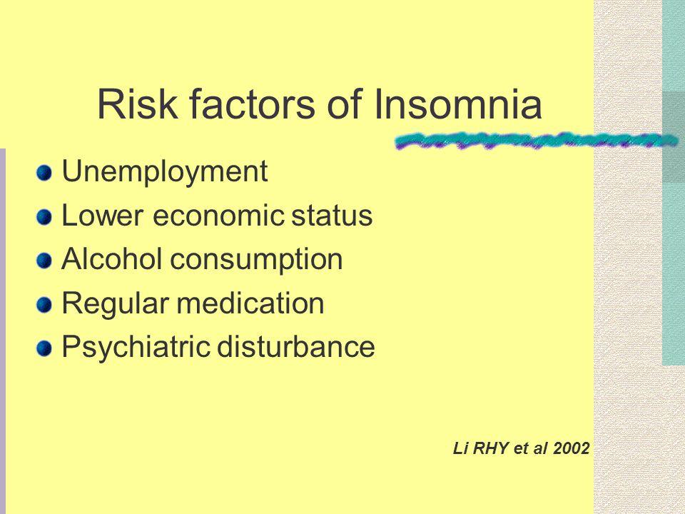 Risk factors of Insomnia Unemployment Lower economic status Alcohol consumption Regular medication Psychiatric disturbance Li RHY et al 2002