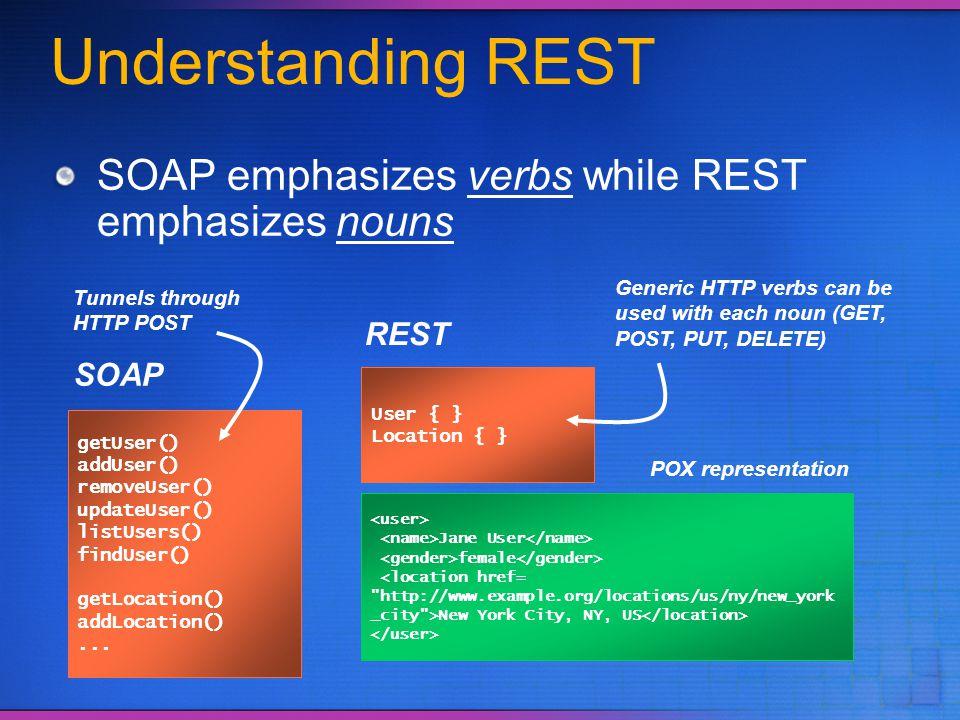 Understanding REST SOAP emphasizes verbs while REST emphasizes nouns getUser() addUser() removeUser() updateUser() listUsers() findUser() getLocation(