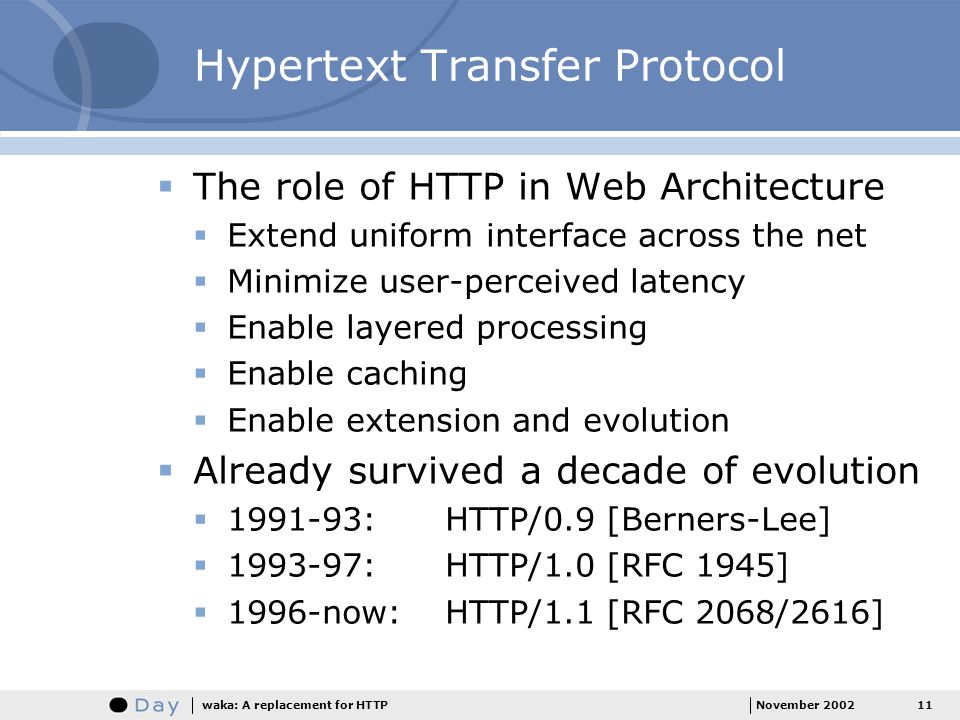 11November 2002waka: A replacement for HTTP Hypertext Transfer Protocol The role of HTTP in Web Architecture Extend uniform interface across the net Minimize user-perceived latency Enable layered processing Enable caching Enable extension and evolution Already survived a decade of evolution 1991-93:HTTP/0.9 [Berners-Lee] 1993-97:HTTP/1.0 [RFC 1945] 1996-now:HTTP/1.1 [RFC 2068/2616]