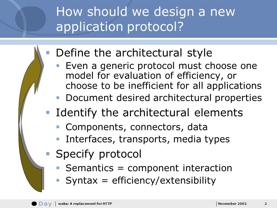 2November 2002waka: A replacement for HTTP How should we design a new application protocol.