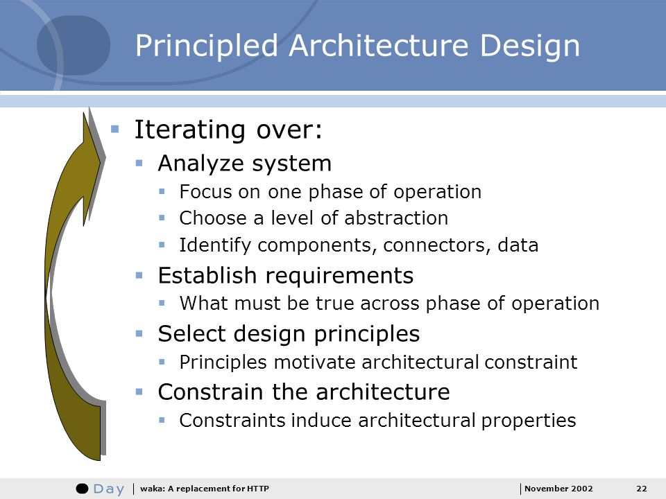 22November 2002waka: A replacement for HTTP Principled Architecture Design Iterating over: Analyze system Focus on one phase of operation Choose a level of abstraction Identify components, connectors, data Establish requirements What must be true across phase of operation Select design principles Principles motivate architectural constraint Constrain the architecture Constraints induce architectural properties