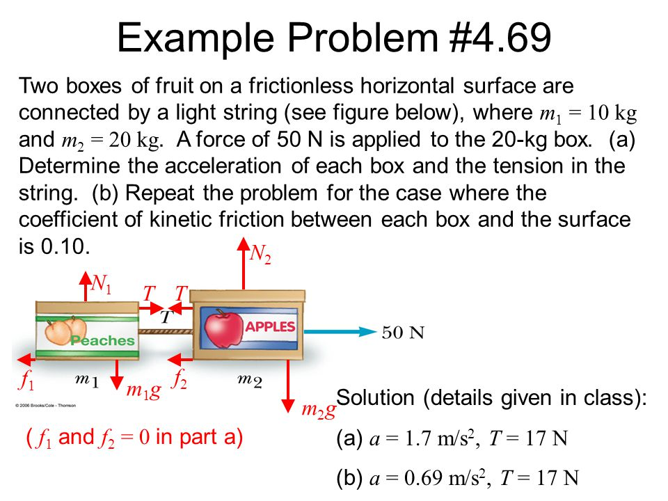 Example Problem #4.69 N1N1 m1gm1g T f1f1 f2f2 N2N2 m2gm2g T Two boxes of fruit on a frictionless horizontal surface are connected by a light string (s