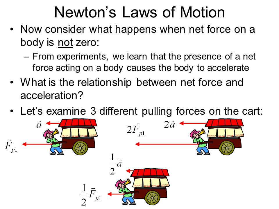 Newtons Laws of Motion –Magnitude of acceleration is directly proportional to the magnitude of the net force acting on the body –Constant of proportionality is the mass m of the body Newtons 2 nd Law: or –In (2 – D) component form: Remember that: –Newtons 2 nd Law is a vector equation –Newtons 2 nd Law refers to external forces ( ma is not a force, so dont include it on free-body diagrams!) –Newtons 2 nd Law valid only in inertial reference frames, like the 1 st Law –A nonzero net force is a cause, acceleration is the effect