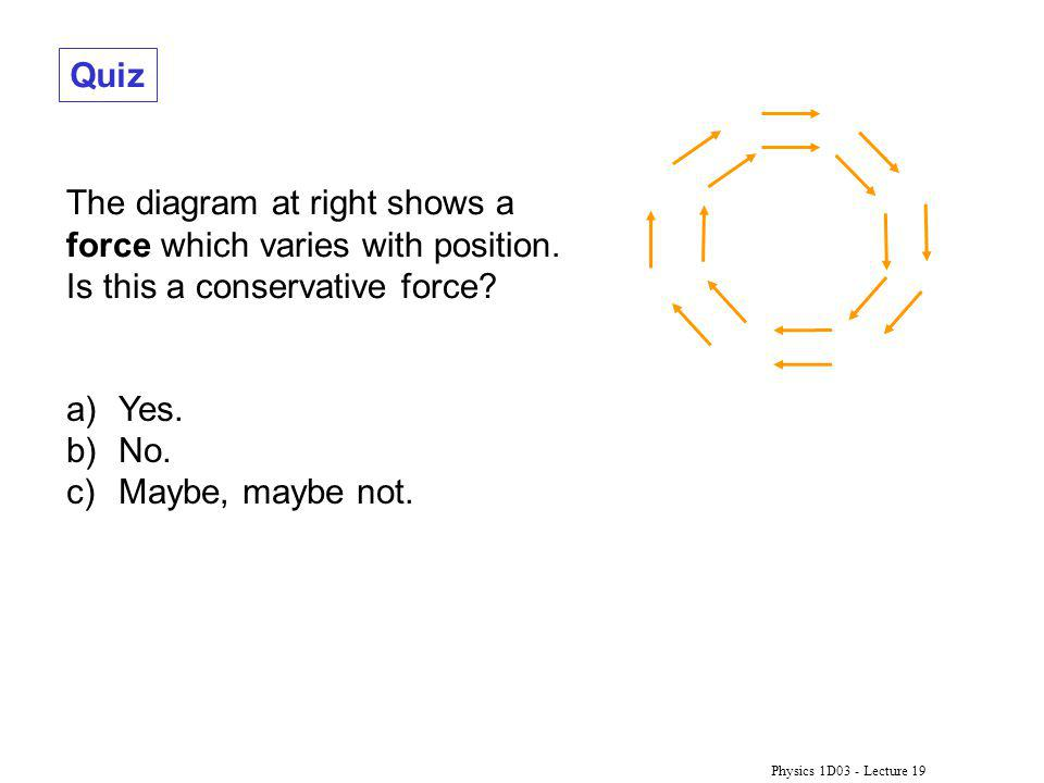 Physics 1D03 - Lecture 19 Quiz a)Yes. b)No. c)Maybe, maybe not. The diagram at right shows a force which varies with position. Is this a conservative