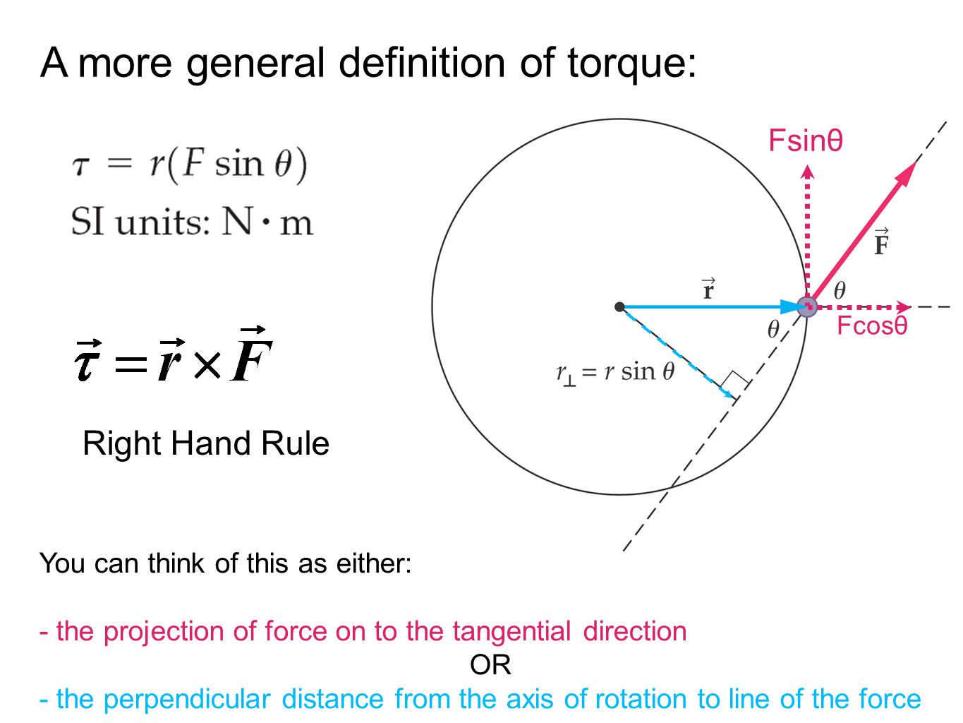 A more general definition of torque: Fsinθ Fcosθ You can think of this as either: - the projection of force on to the tangential direction OR - the pe