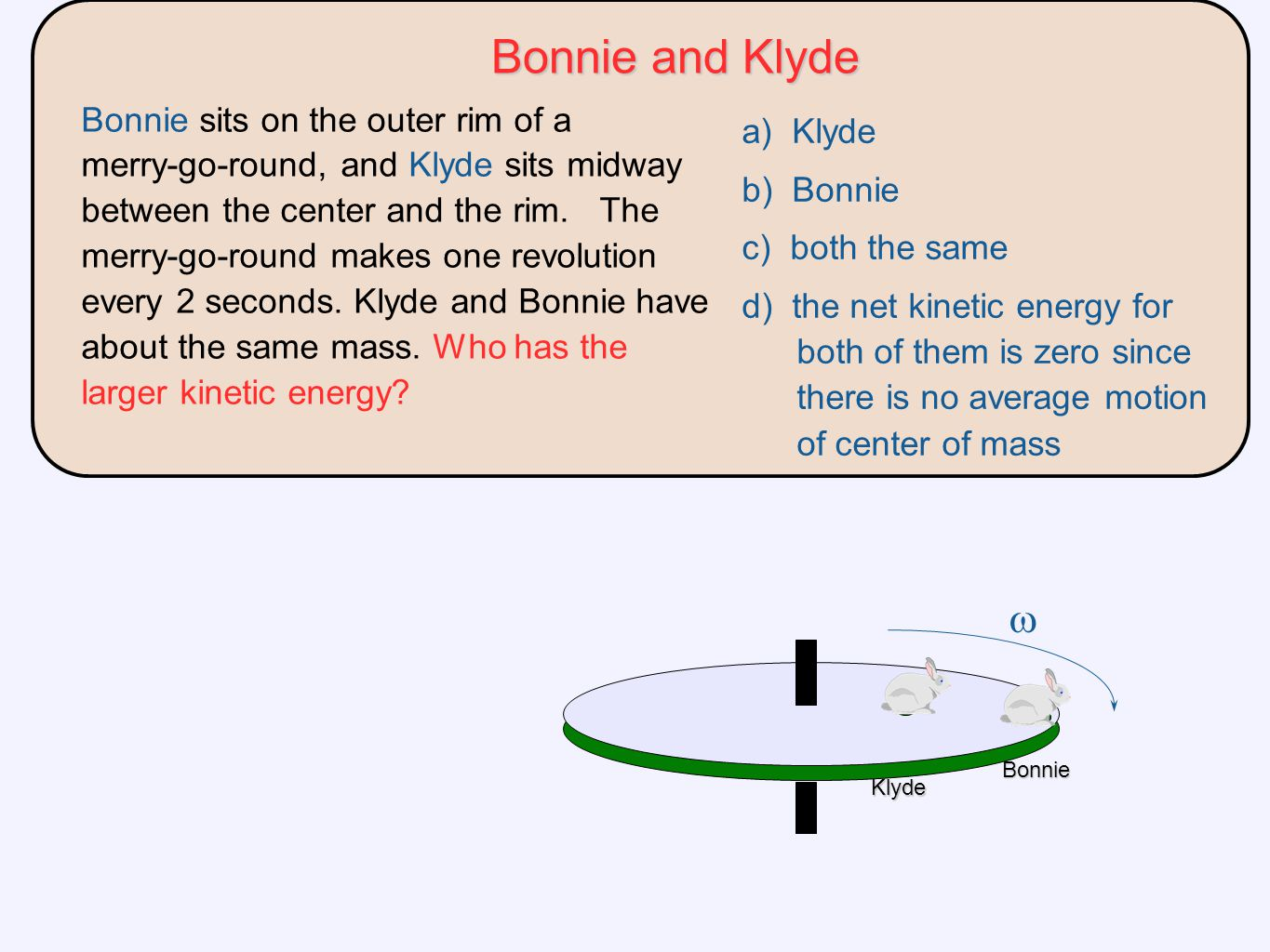 Bonnie and Klyde Bonnie Klyde a) Klyde b) Bonnie c) both the same d) the net kinetic energy for both of them is zero since there is no average motion