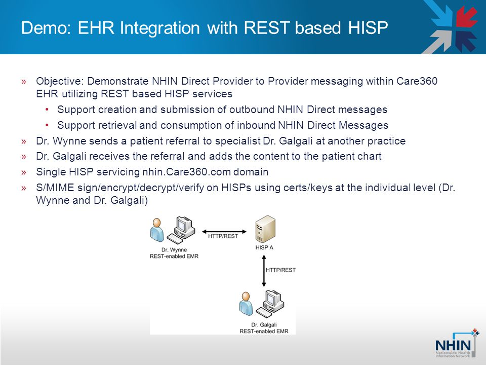 Demo: EHR Integration with REST based HISP »Objective: Demonstrate NHIN Direct Provider to Provider messaging within Care360 EHR utilizing REST based