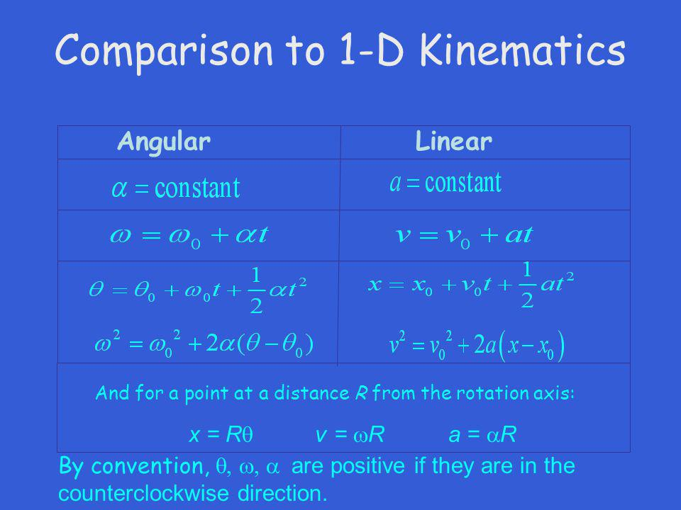 Comparison to 1-D Kinematics Angular Linear And for a point at a distance R from the rotation axis: x = R v = R a = R By convention, are positive if t