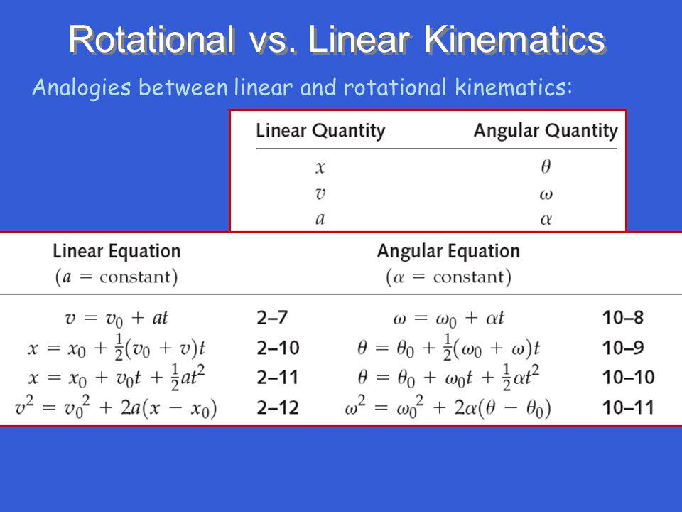 Rotational vs. Linear Kinematics Analogies between linear and rotational kinematics:
