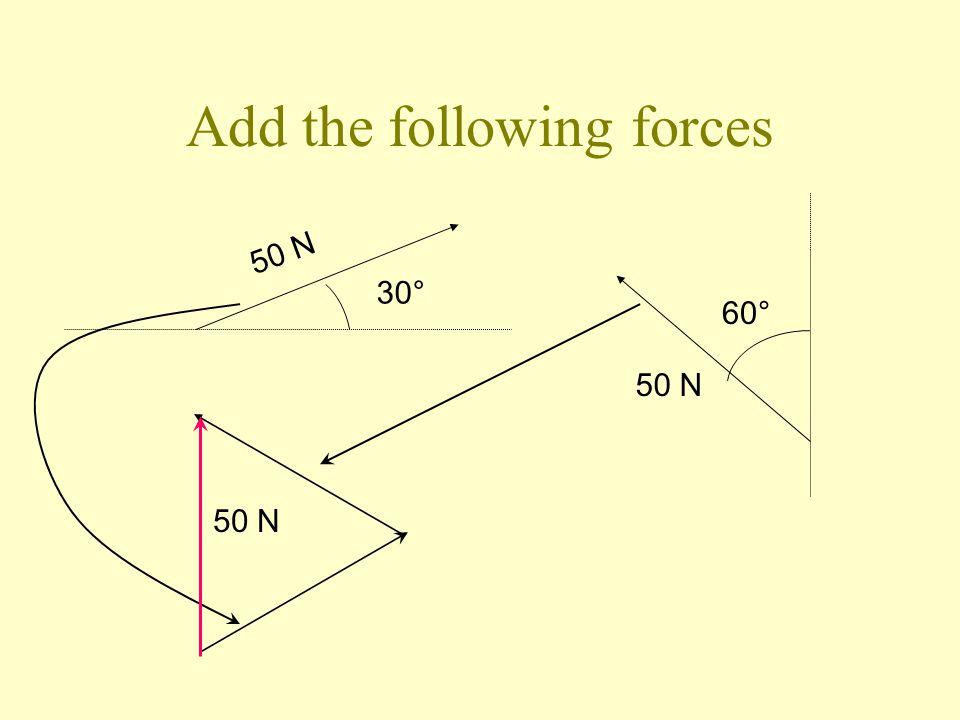 Add the following forces 50 N 30° 50 N 60° 50 N