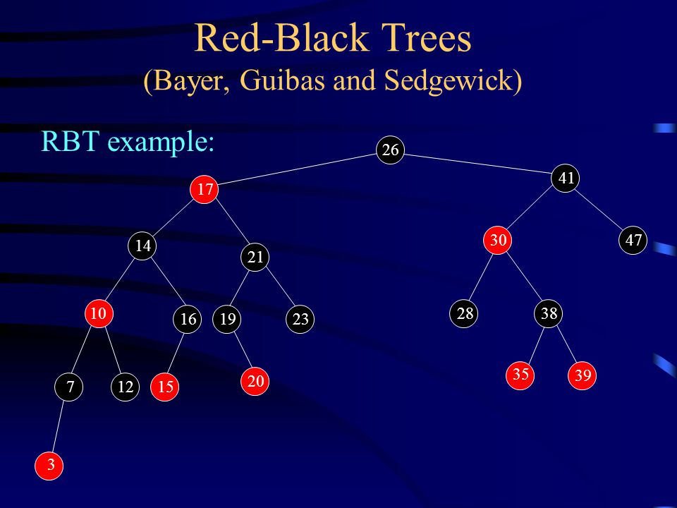 Red-Black Trees (Bayer, Guibas and Sedgewick) RBT example: 26 3 38 712 30 15 10 161923 35 39 28 14 21 20 47 41 17