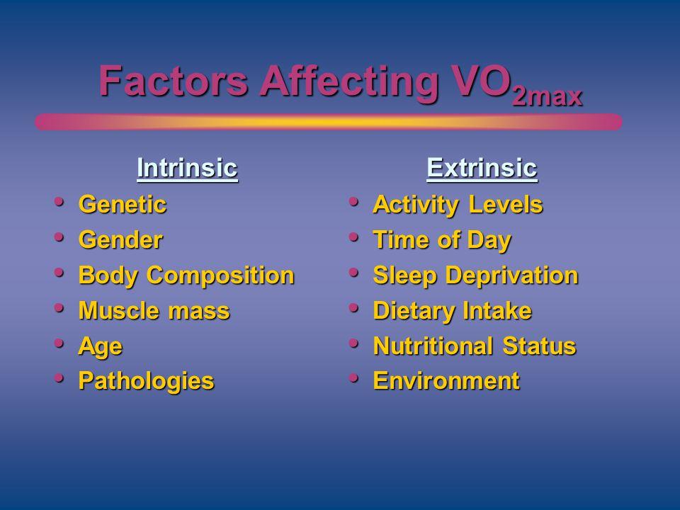 Factors Affecting VO 2max Intrinsic Genetic Genetic Gender Gender Body Composition Body Composition Muscle mass Muscle mass Age Age Pathologies Pathol