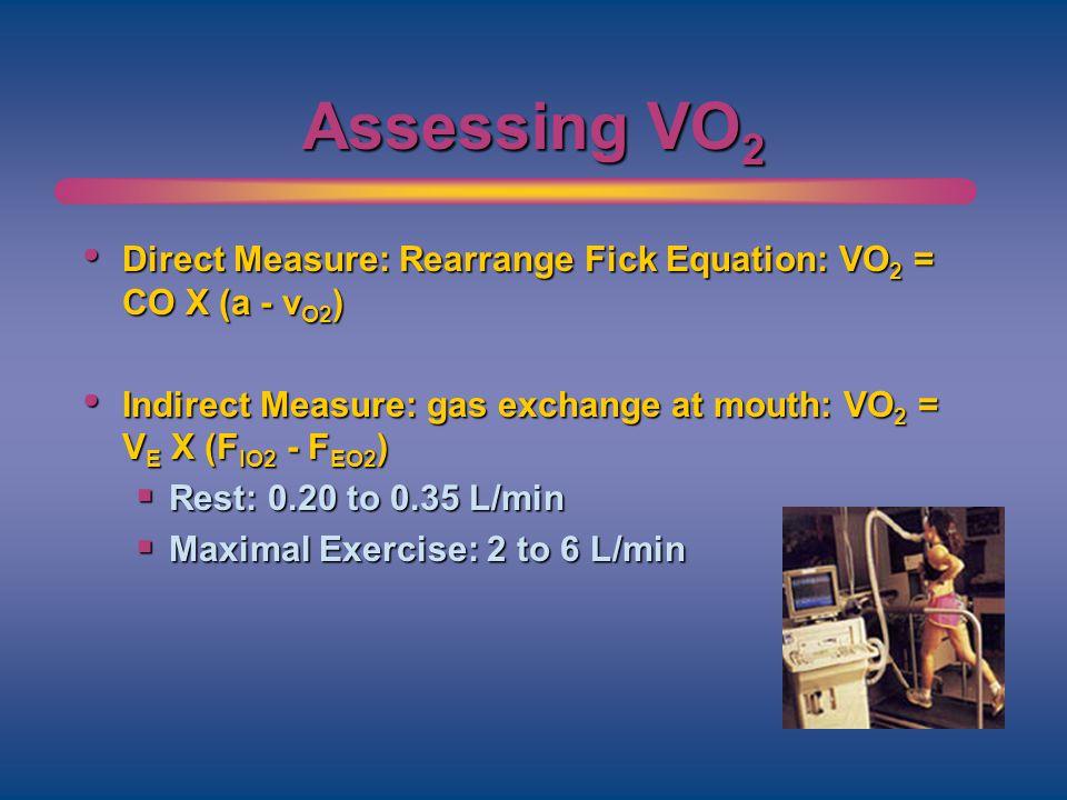 Assessing VO 2 Direct Measure: Rearrange Fick Equation: VO 2 = CO X (a - v O2 ) Direct Measure: Rearrange Fick Equation: VO 2 = CO X (a - v O2 ) Indir