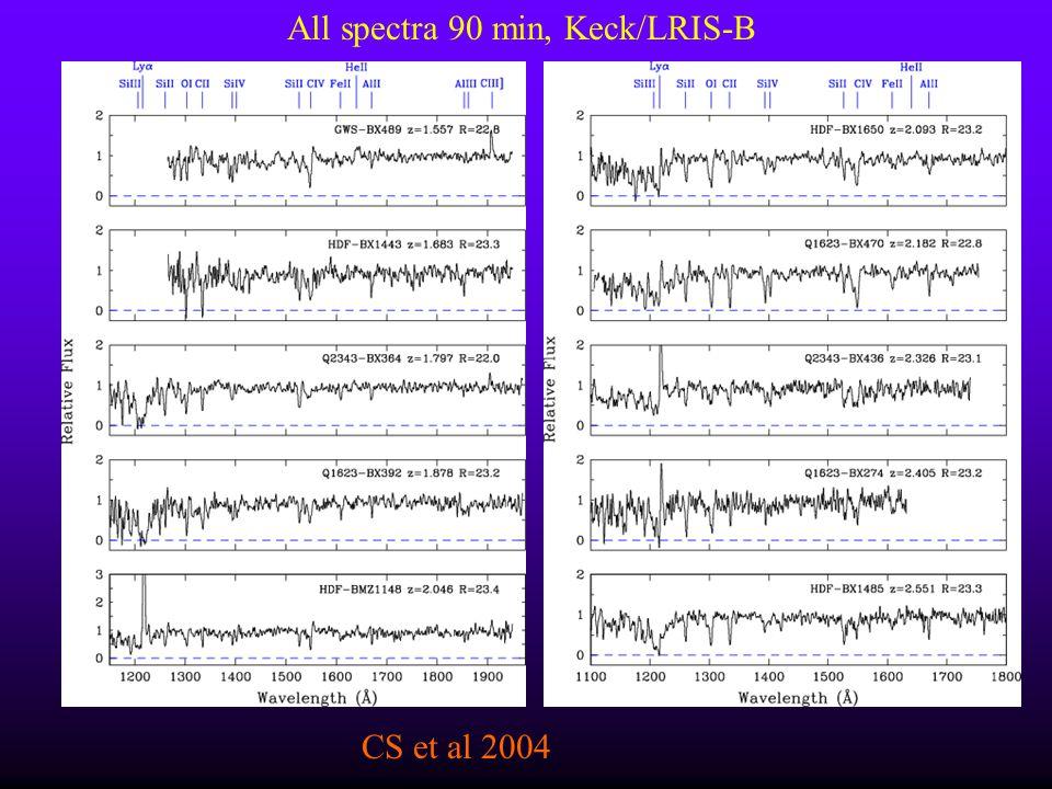 All spectra 90 min, Keck/LRIS-B CS et al 2004
