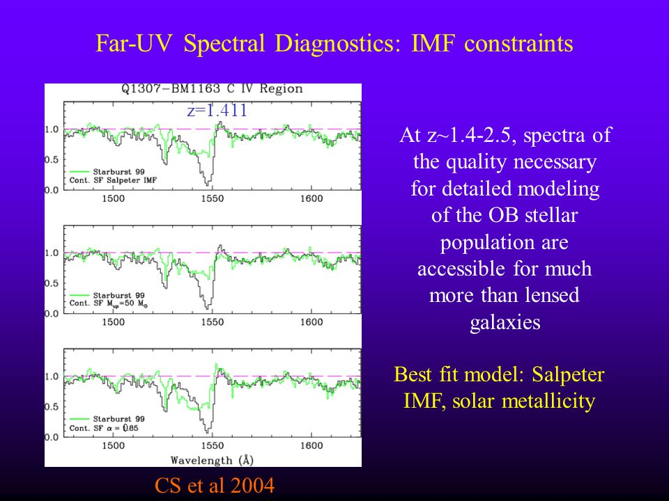 Far-UV Spectral Diagnostics: IMF constraints At z~1.4-2.5, spectra of the quality necessary for detailed modeling of the OB stellar population are acc