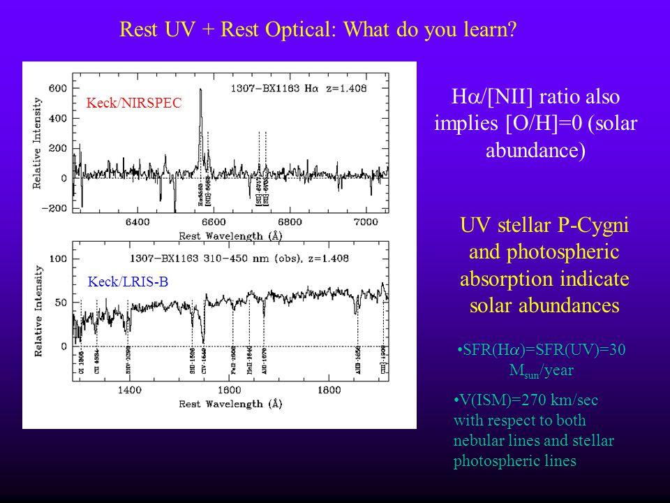 Rest UV + Rest Optical: What do you learn? Keck/NIRSPEC Keck/LRIS-B H /[NII] ratio also implies [O/H]=0 (solar abundance) UV stellar P-Cygni and photo