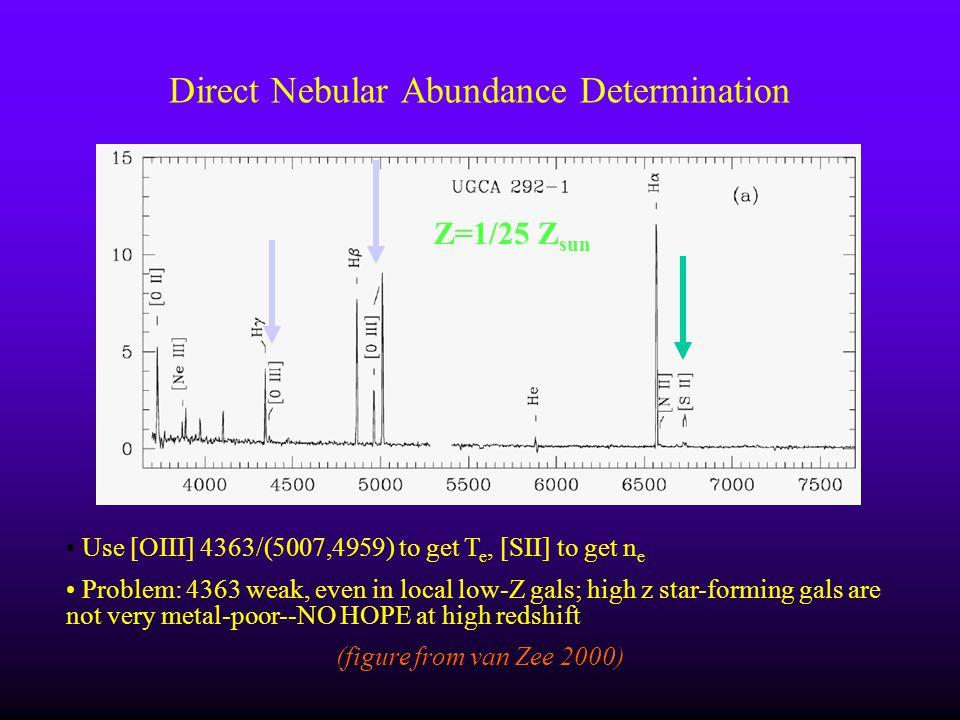 Direct Nebular Abundance Determination Use [OIII] 4363/(5007,4959) to get T e, [SII] to get n e Problem: 4363 weak, even in local low-Z gals; high z s