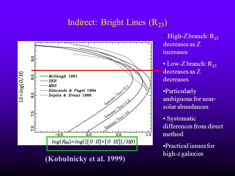 Indirect: Bright Lines (R 23 ) (Kobulnicky et al. 1999) High-Z branch: R 23 decreases as Z increases Low-Z branch: R 23 decreases as Z decreases Parti