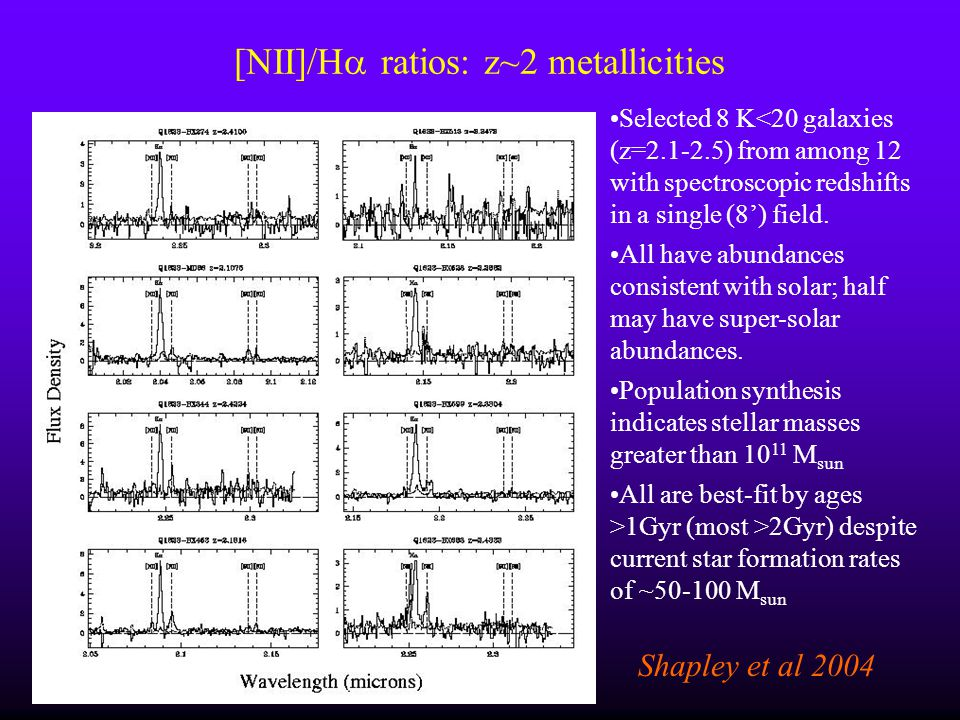 [NII]/H ratios: z~2 metallicities Selected 8 K<20 galaxies (z=2.1-2.5) from among 12 with spectroscopic redshifts in a single (8) field. All have abun