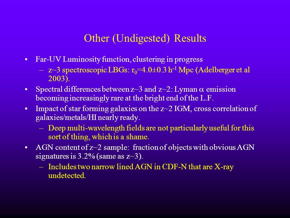 Other (Undigested) Results Far-UV Luminosity function, clustering in progress –z~3 spectroscopic LBGs: r 0 =4.0±0.3 h -1 Mpc (Adelberger et al 2003).