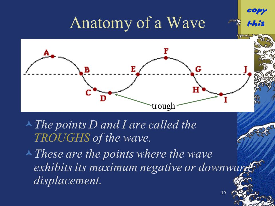 15 Anatomy of a Wave The points D and I are called the TROUGHS of the wave. These are the points where the wave exhibits its maximum negative or downw