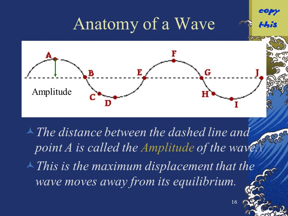 16 Anatomy of a Wave The distance between the dashed line and point A is called the Amplitude of the wave.\ This is the maximum displacement that the
