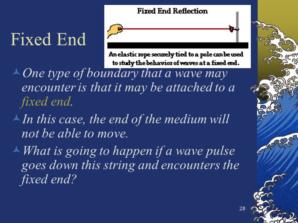 28 Fixed End One type of boundary that a wave may encounter is that it may be attached to a fixed end. In this case, the end of the medium will not be