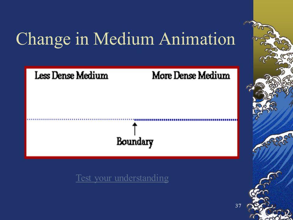 37 Change in Medium Animation Test your understanding