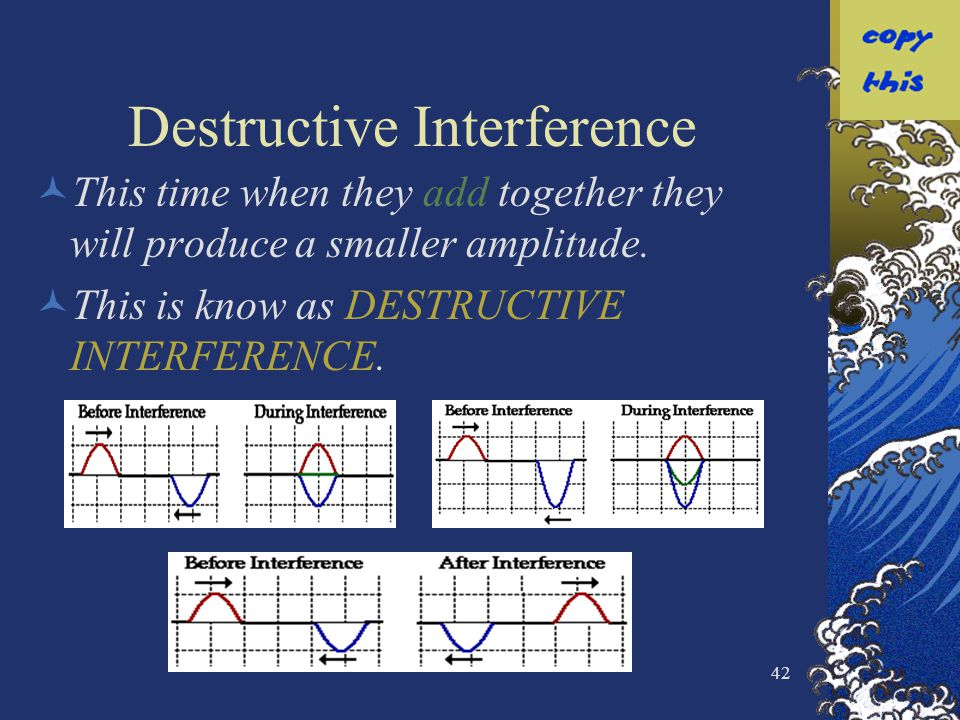 42 Destructive Interference This time when they add together they will produce a smaller amplitude. This is know as DESTRUCTIVE INTERFERENCE.