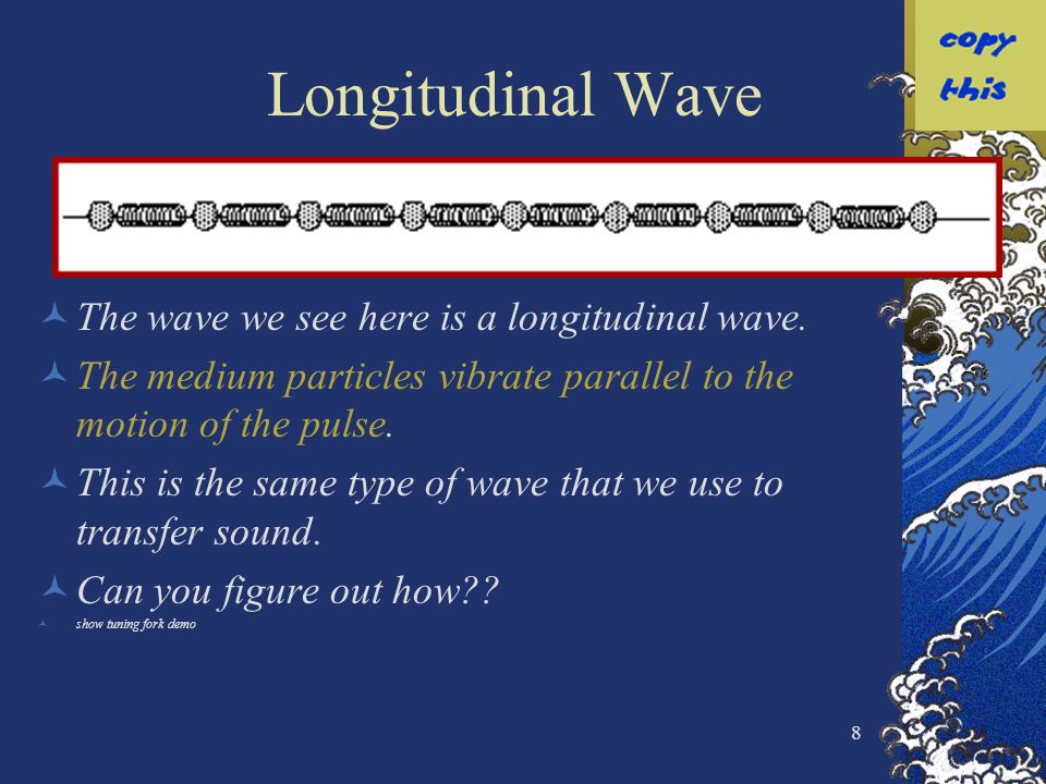 39 Constructive Interference Lets consider two waves moving towards each other, both having a positive upward amplitude.
